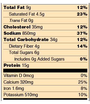 Nutrients on Sample Label