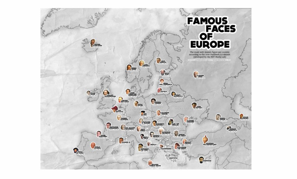 Famous faces of Europe and Russia