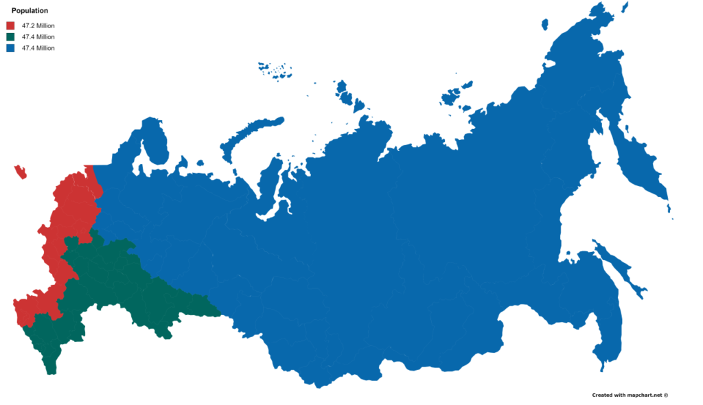 distribution of the population in Russia